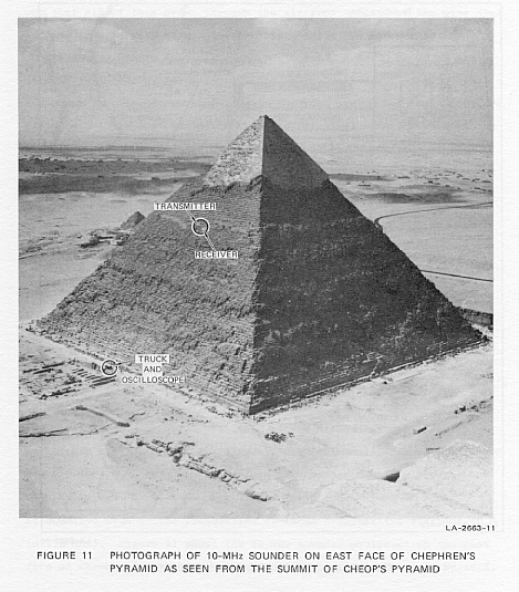 Electromagnetic Sounder Experiments at the Pyramids of Giza